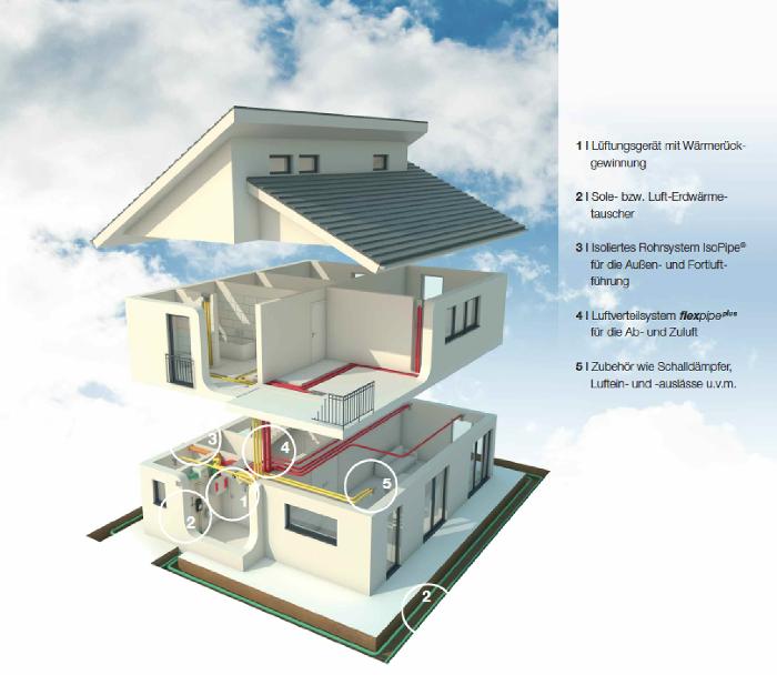 别墅落地式中央新风系统